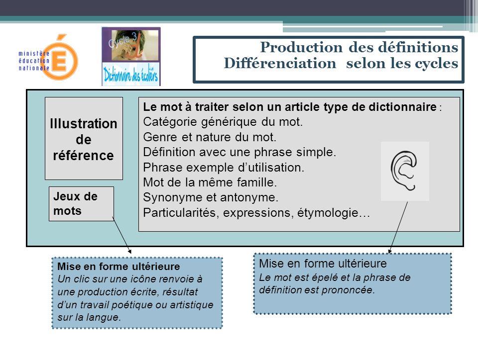 Illustration de référence Le mot à traiter selon un article type de dictionnaire : Catégorie générique du mot.