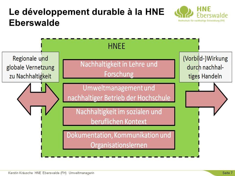 Kerstin Kräusche· HNE Eberswalde (FH) UmweltmanagerinSeite 7 Le développement durable à la HNE Eberswalde