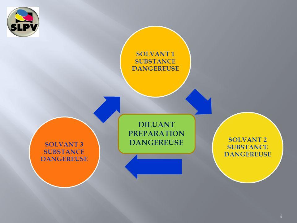 4 SOLVANT 1 SUBSTANCE DANGEREUSE SOLVANT 2 SUBSTANCE DANGEREUSE SOLVANT 3 SUBSTANCE DANGEREUSE DILUANT PREPARATION DANGEREUSE