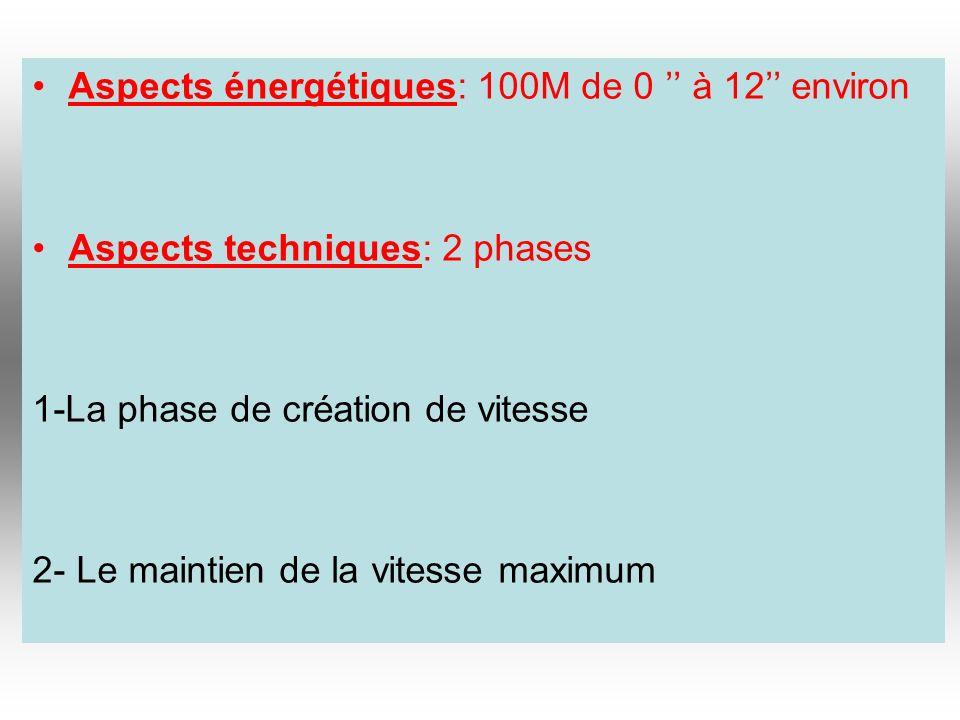 Aspects énergétiques: 100M de 0 à 12 environ Aspects techniques: 2 phases 1-La phase de création de vitesse 2- Le maintien de la vitesse maximum