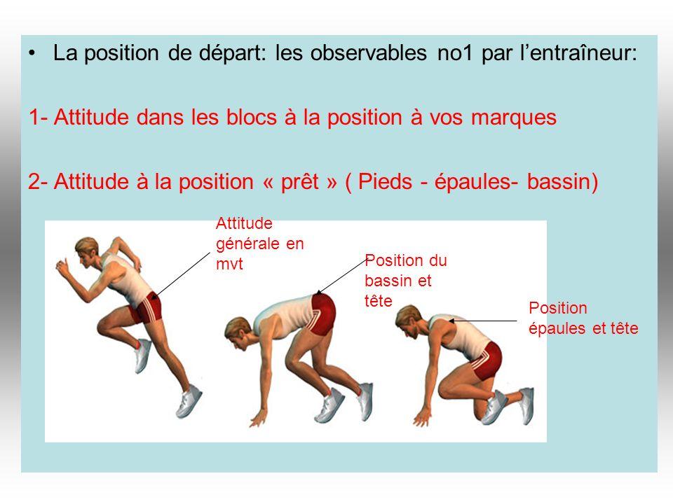 La position de départ: les observables no1 par lentraîneur: 1- Attitude dans les blocs à la position à vos marques 2- Attitude à la position « prêt »