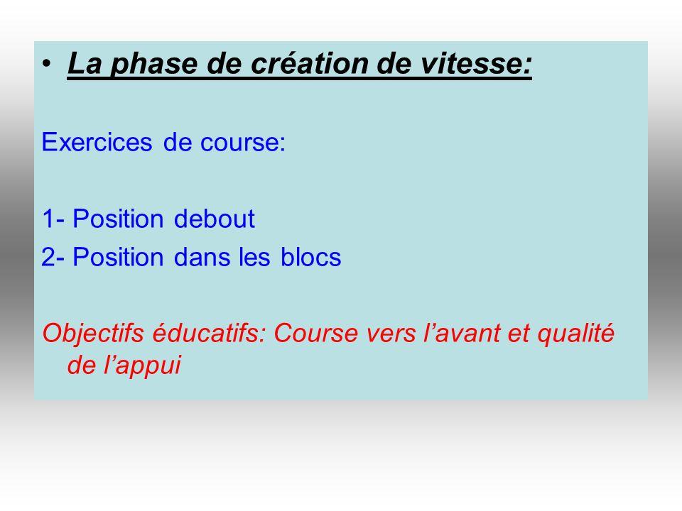 La phase de création de vitesse: Exercices de course: 1- Position debout 2- Position dans les blocs Objectifs éducatifs: Course vers lavant et qualité