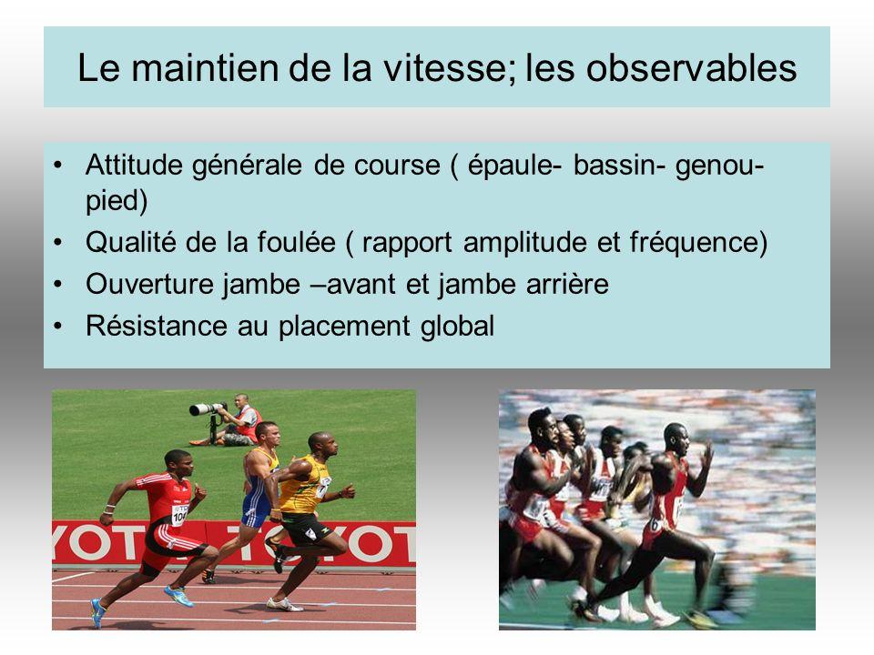 Le maintien de la vitesse; les observables Attitude générale de course ( épaule- bassin- genou- pied) Qualité de la foulée ( rapport amplitude et fréq