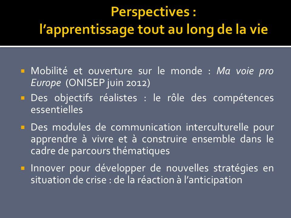 Mobilité et ouverture sur le monde : Ma voie pro Europe (ONISEP juin 2012) Des objectifs réalistes : le rôle des compétences essentielles Des modules