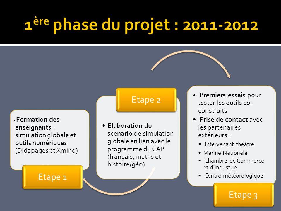Formation des enseignants : simulation globale et outils numériques (Didapages et Xmind) Etape 1 Elaboration du scenario de simulation globale en lien
