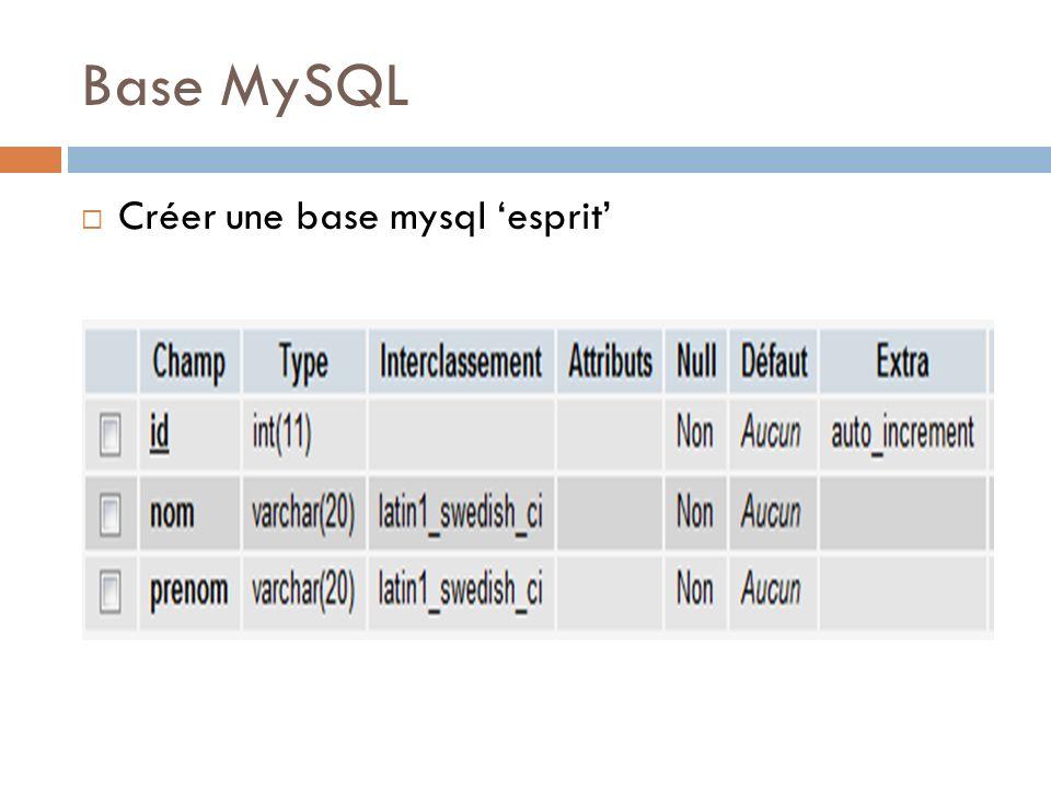 Base MySQL Créer une base mysql esprit