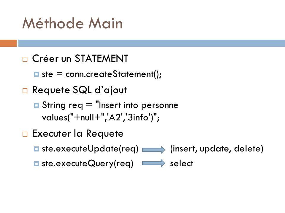 Méthode Main Créer un STATEMENT ste = conn.createStatement(); Requete SQL dajout String req =