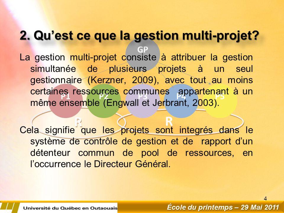 R R P1P2P3P5P4 GP 2.Quest ce que la gestion multi-projet.