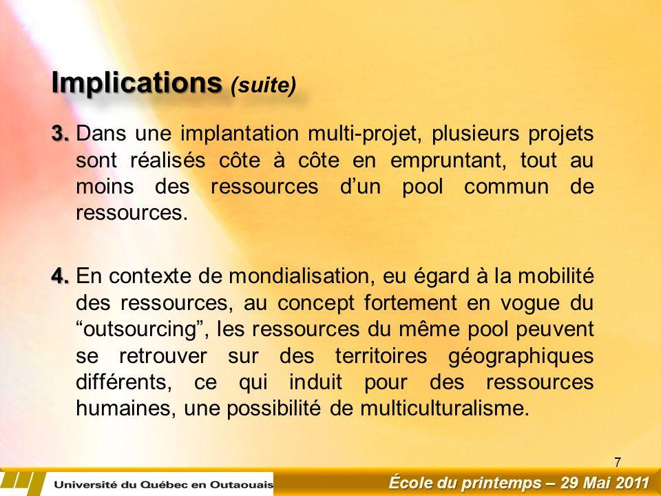 Implications Implications (suite) 3.