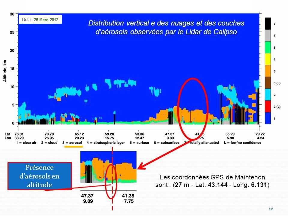 Date : 26 Mars 2012 Les coordonnées GPS de Maintenon sont : (27 m - Lat. 43.144 - Long. 6.131) Présence daérosols en altitude Distribution vertical e