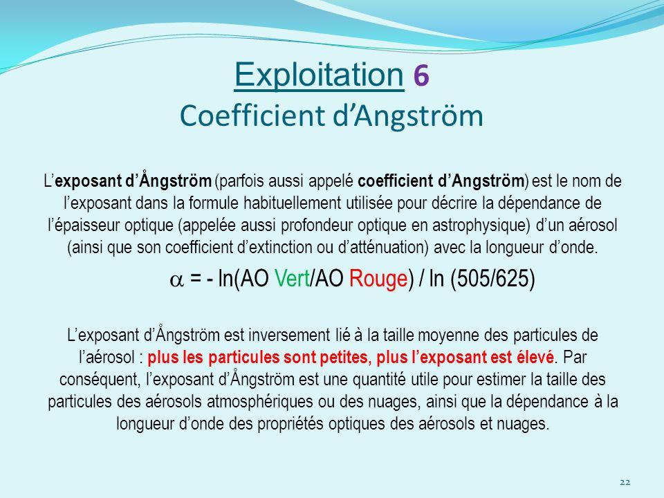 Exploitation 6 Coefficient dAngström L exposant dÅngström (parfois aussi appelé coefficient dAngström ) est le nom de lexposant dans la formule habitu
