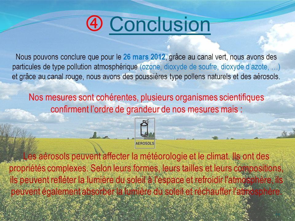 Conclusion 24 Nous pouvons conclure que pour le 26 mars 2012, grâce au canal vert, nous avons des particules de type pollution atmosphérique (ozone, d