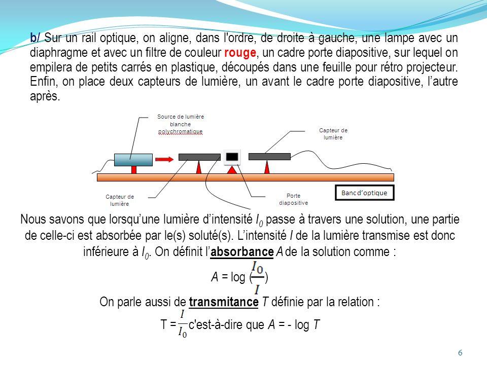 b/ Sur un rail optique, on aligne, dans l'ordre, de droite à gauche, une lampe avec un diaphragme et avec un filtre de couleur rouge, un cadre porte d