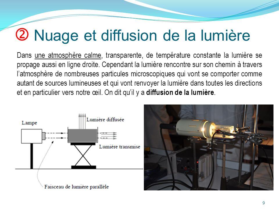 Nuage et diffusion de la lumière Dans une atmosphère calme, transparente, de température constante la lumière se propage aussi en ligne droite. Cepend