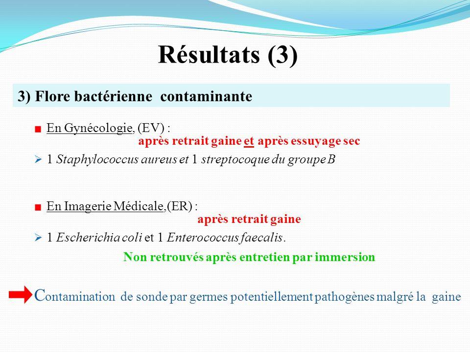 Résultats (3) En Gynécologie, (EV) : après retrait gaine et après essuyage sec 1 Staphylococcus aureus et 1 streptocoque du groupe B En Imagerie Médicale,(ER) : après retrait gaine 1 Escherichia coli et 1 Enterococcus faecalis.
