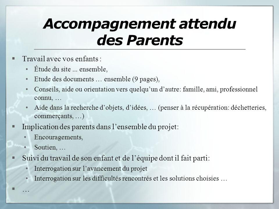 Accompagnement attendu des Parents Travail avec vos enfants : Étude du site... ensemble, Etude des documents … ensemble (9 pages), Conseils, aide ou o