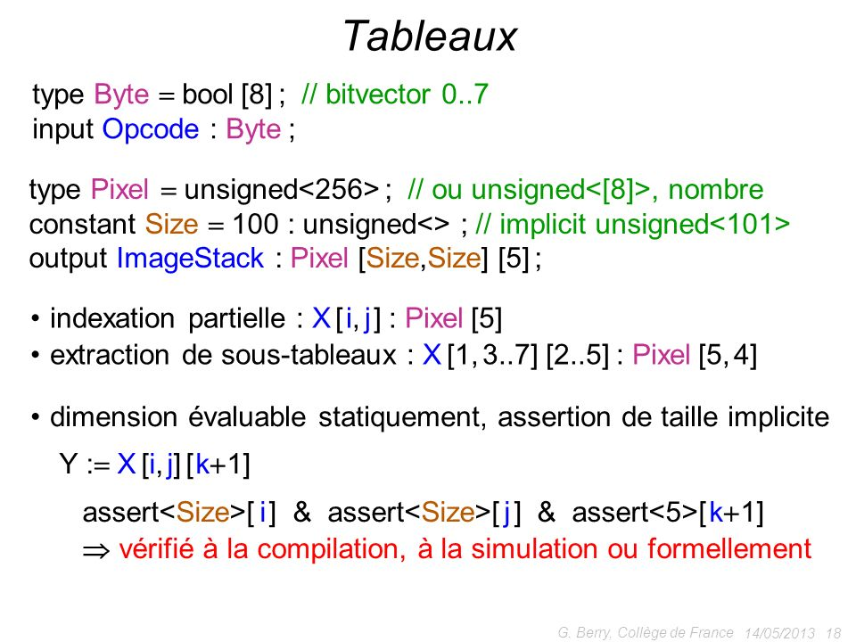 14/05/2013 18 G. Berry, Collège de France Tableaux type Byte bool [8] ; // bitvector 0..7 input Opcode : Byte ; indexation partielle : X [ i, j ] : Pi