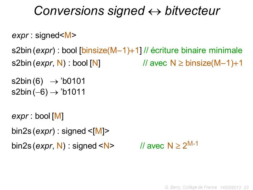 14/05/2013 23 G. Berry, Collège de France Conversions signed bitvecteur expr : signed s2bin (expr) : bool [binsize(M 1) 1] // écriture binaire minimal