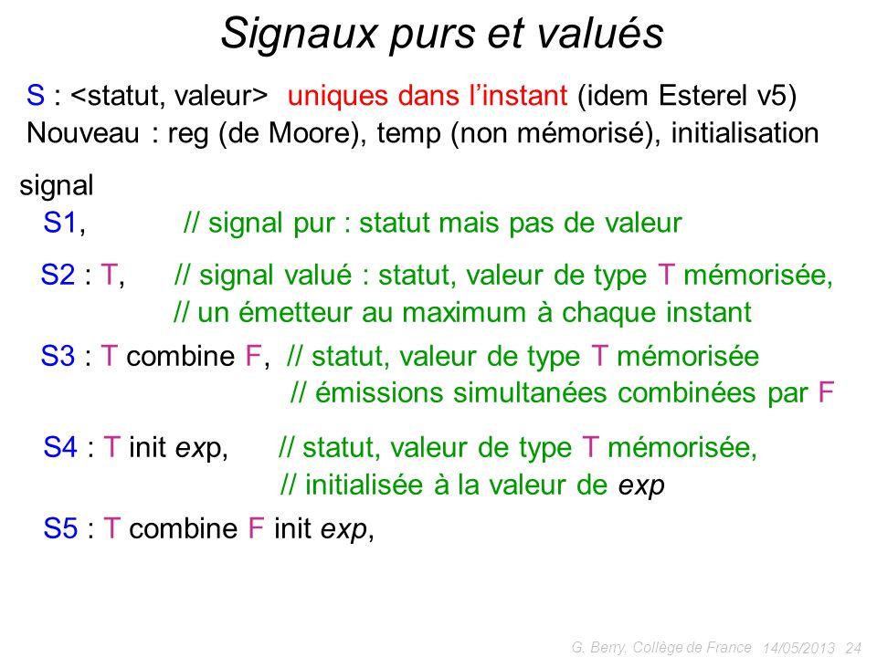 14/05/2013 24 G. Berry, Collège de France Signaux purs et valués S : uniques dans linstant (idem Esterel v5) Nouveau : reg (de Moore), temp (non mémor