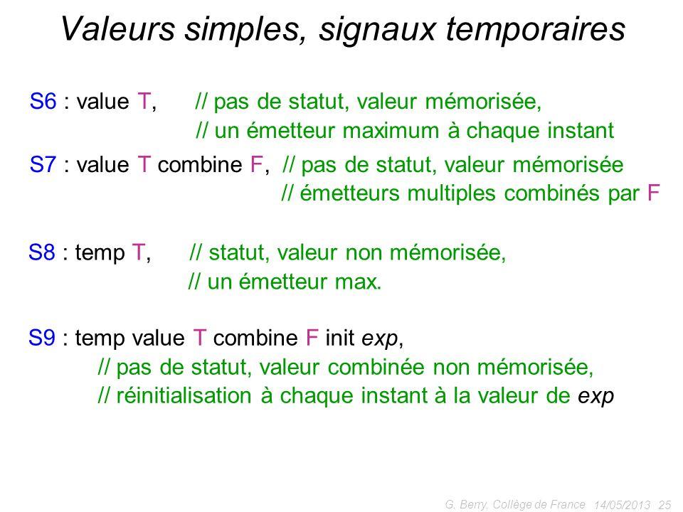 14/05/2013 25 G. Berry, Collège de France Valeurs simples, signaux temporaires S8 : temp T, // statut, valeur non mémorisée, S3 : // un émetteur max.