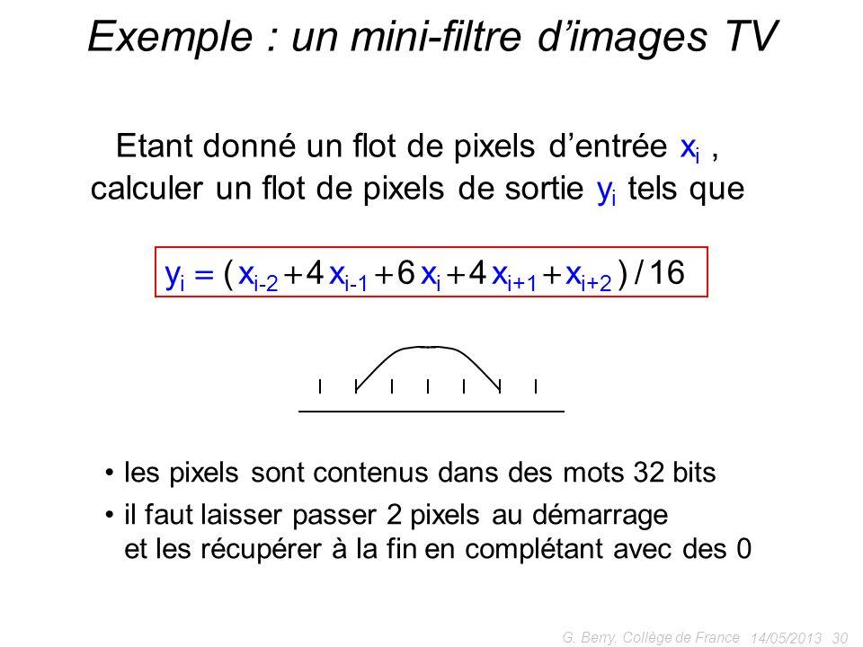 14/05/2013 30 G. Berry, Collège de France Exemple : un mini-filtre dimages TV Etant donné un flot de pixels dentrée x i, calculer un flot de pixels de