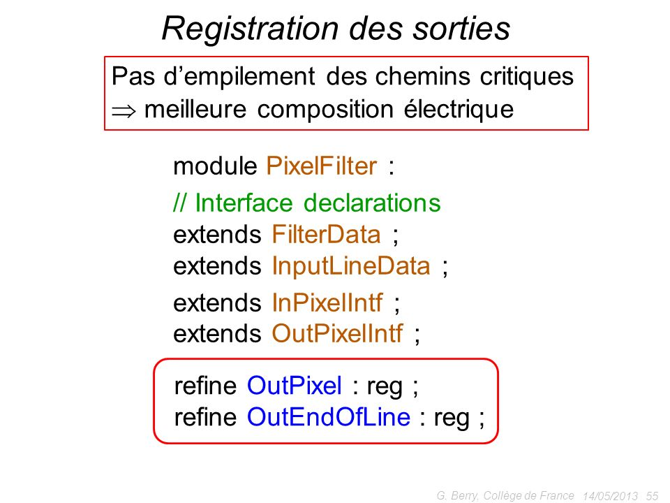 14/05/2013 55 G. Berry, Collège de France Registration des sorties module PixelFilter : // Interface declarations extends FilterData ; extends InputLi