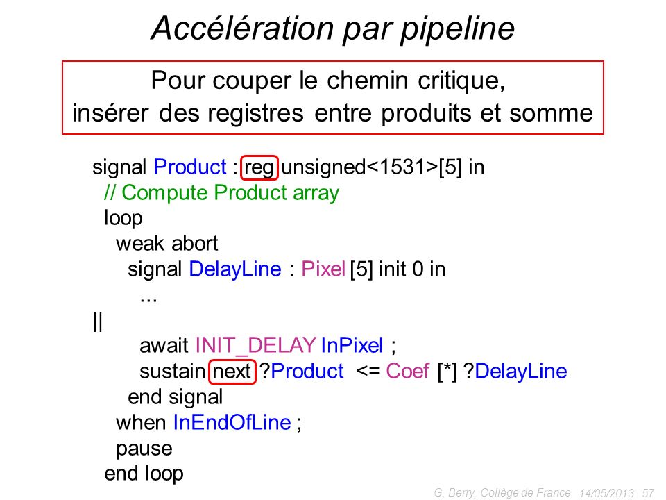14/05/2013 57 G. Berry, Collège de France Accélération par pipeline signal Product : reg unsigned [5] in // Compute Product array loop weak abort sign