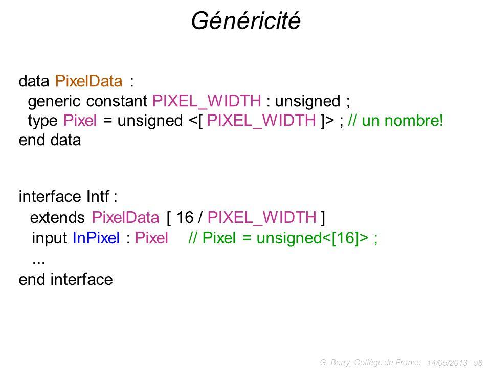 14/05/2013 58 G. Berry, Collège de France Généricité data PixelData : generic constant PIXEL_WIDTH : unsigned ; type Pixel = unsigned ; // un nombre!