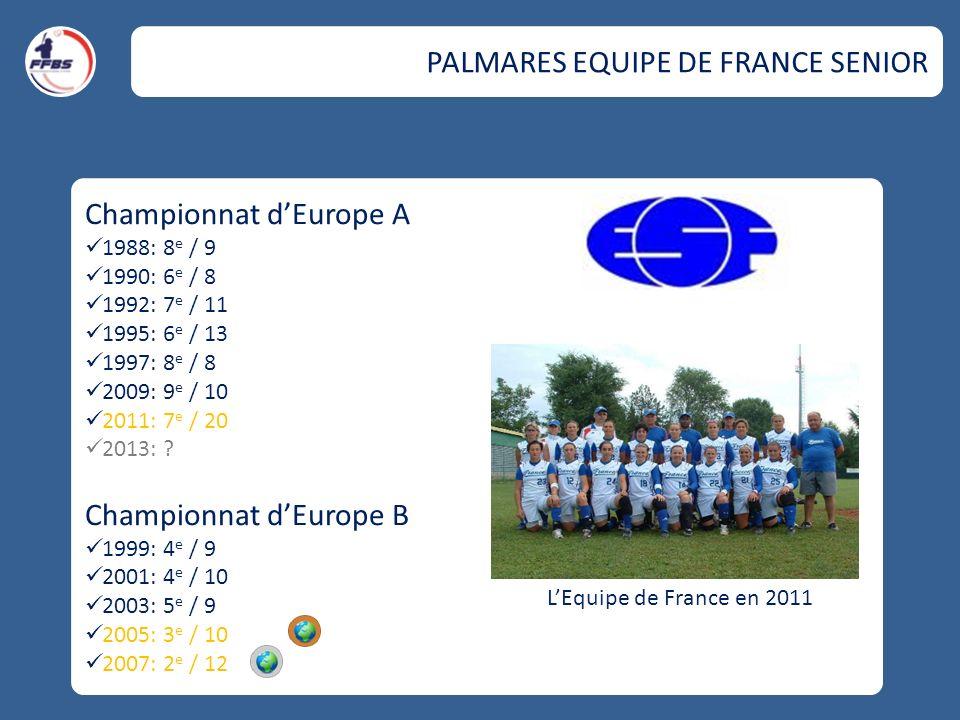 PALMARES EQUIPE DE FRANCE SENIOR Championnat dEurope A 1988: 8 e / 9 1990: 6 e / 8 1992: 7 e / 11 1995: 6 e / 13 1997: 8 e / 8 2009: 9 e / 10 2011: 7