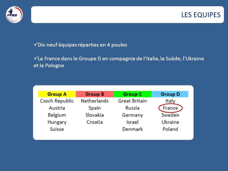 Dix neuf équipes réparties en 4 poules La France dans le Groupe D en compagnie de lItalie, la Suède, lUkraine et la Pologne LES EQUIPES