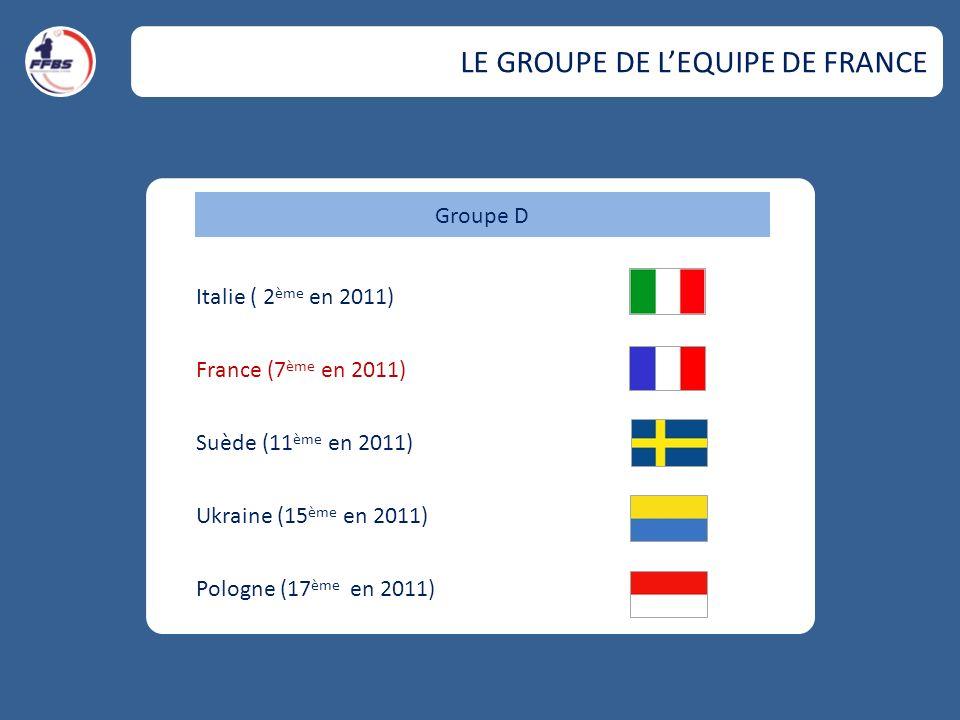 Groupe D Italie ( 2 ème en 2011) France (7 ème en 2011) Suède (11 ème en 2011) Ukraine (15 ème en 2011) Pologne (17 ème en 2011) LE GROUPE DE LEQUIPE