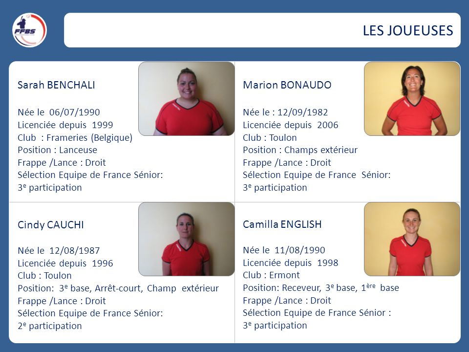 LES JOUEUSES Sarah BENCHALI Née le 06/07/1990 Licenciée depuis 1999 Club : Frameries (Belgique) Position : Lanceuse Frappe /Lance : Droit Sélection Eq