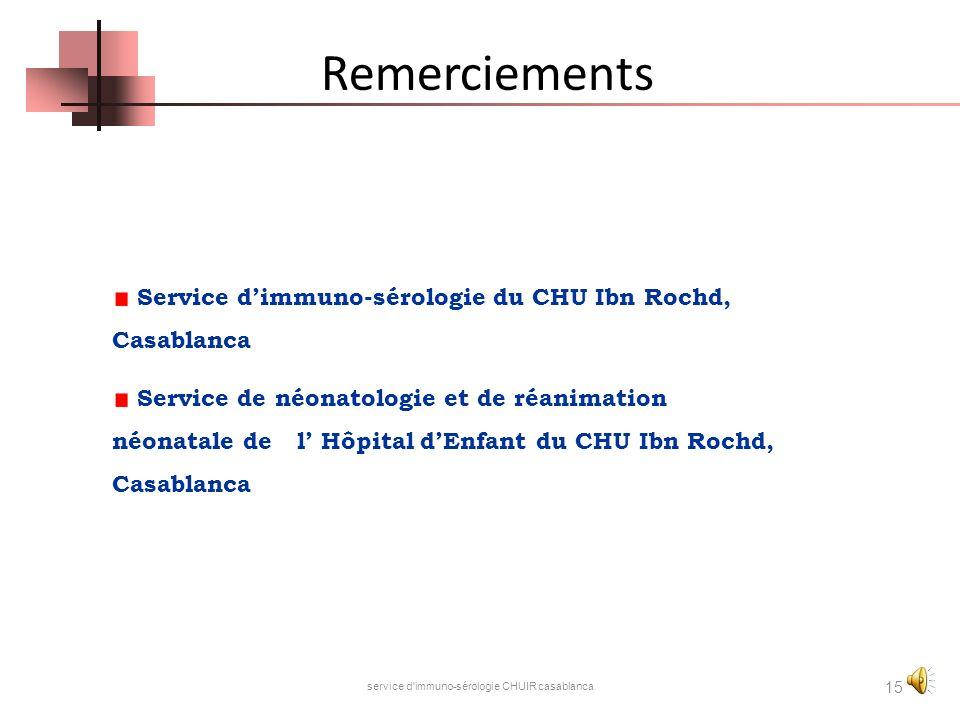 service d'immuno-sérologie CHUIR casablanca 14 Références 1. Buyon JP, Tseng CE, Di Donato F, et al. Cardiac expression of 52beta, an alternative tran