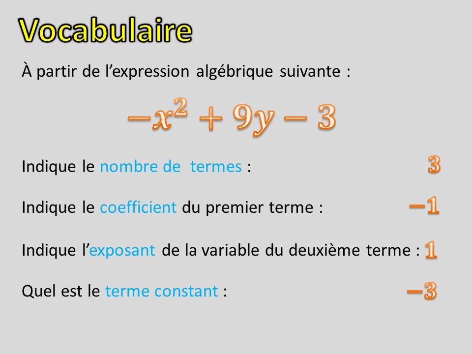 À partir de lexpression algébrique suivante : Indique le coefficient du premier terme : Indique le nombre de termes : Indique lexposant de la variable