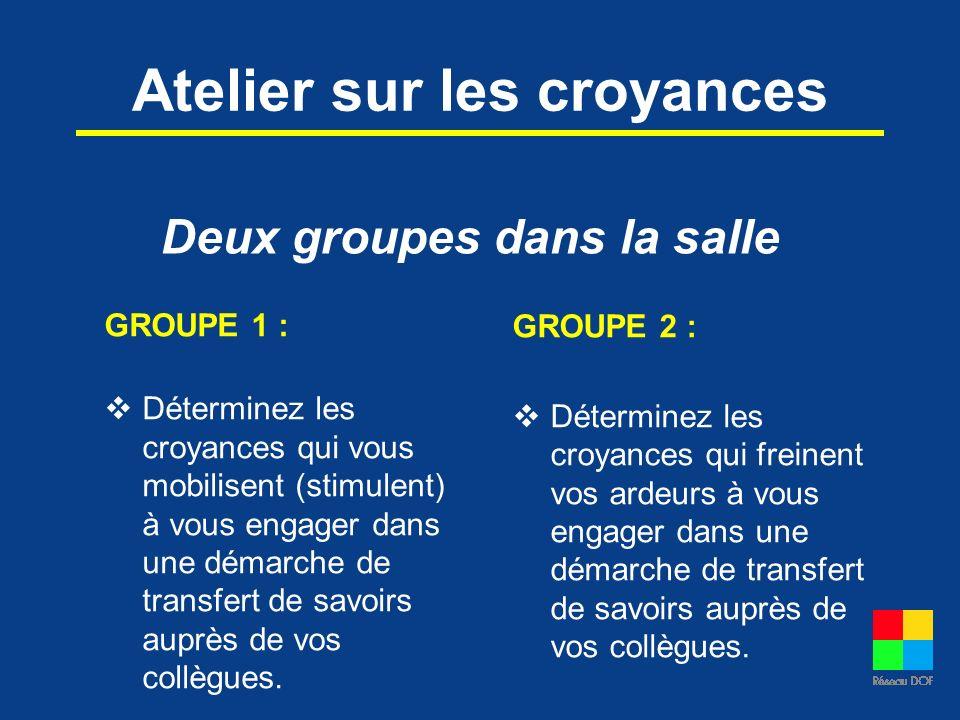 Atelier sur les croyances Deux groupes dans la salle GROUPE 1 : Déterminez les croyances qui vous mobilisent (stimulent) à vous engager dans une démar