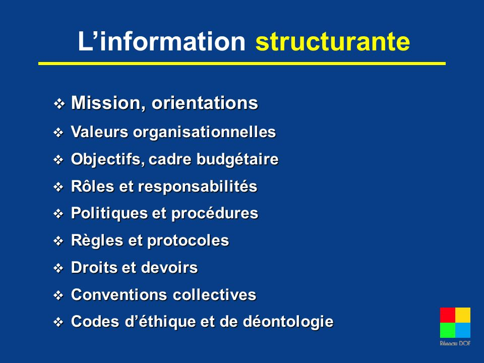 Linformation structurante Mission, orientations Mission, orientations Valeurs organisationnelles Valeurs organisationnelles Objectifs, cadre budgétair