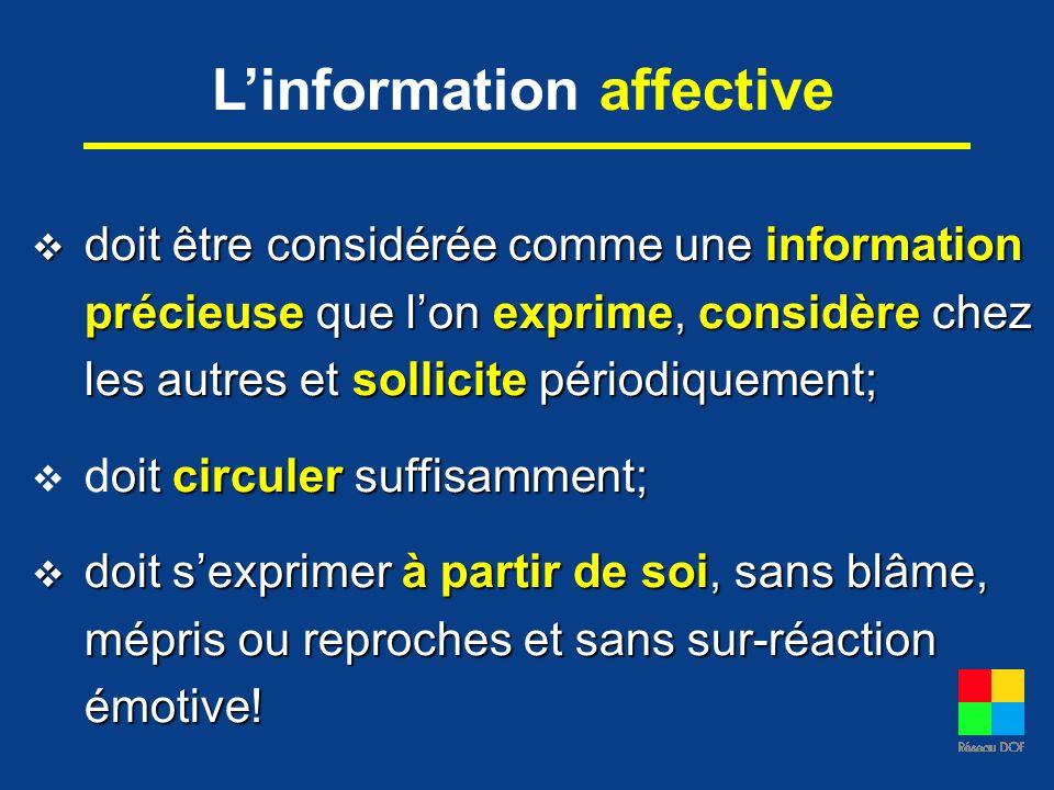 Linformation affective doit être considérée comme une information précieuse que lon exprime, considère chez les autres et sollicite périodiquement; do