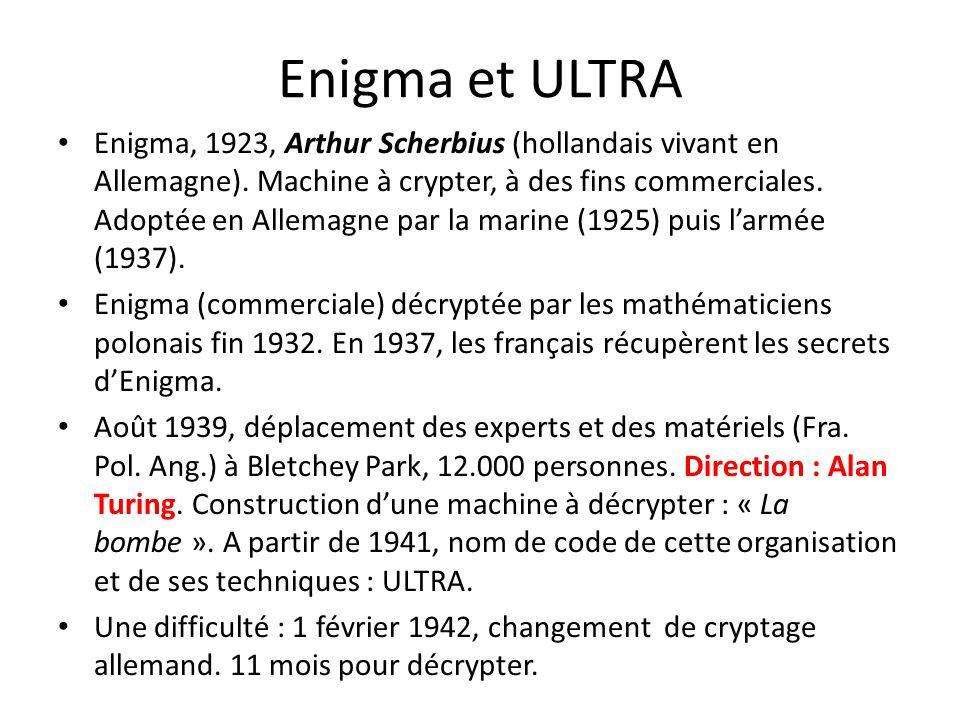 Enigma et ULTRA Enigma, 1923, Arthur Scherbius (hollandais vivant en Allemagne). Machine à crypter, à des fins commerciales. Adoptée en Allemagne par