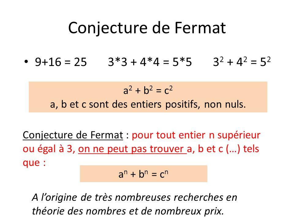 Conjecture de Fermat 9+16 = 25 3*3 + 4*4 = 5*5 3 2 + 4 2 = 5 2 Conjecture de Fermat : pour tout entier n supérieur ou égal à 3, on ne peut pas trouver