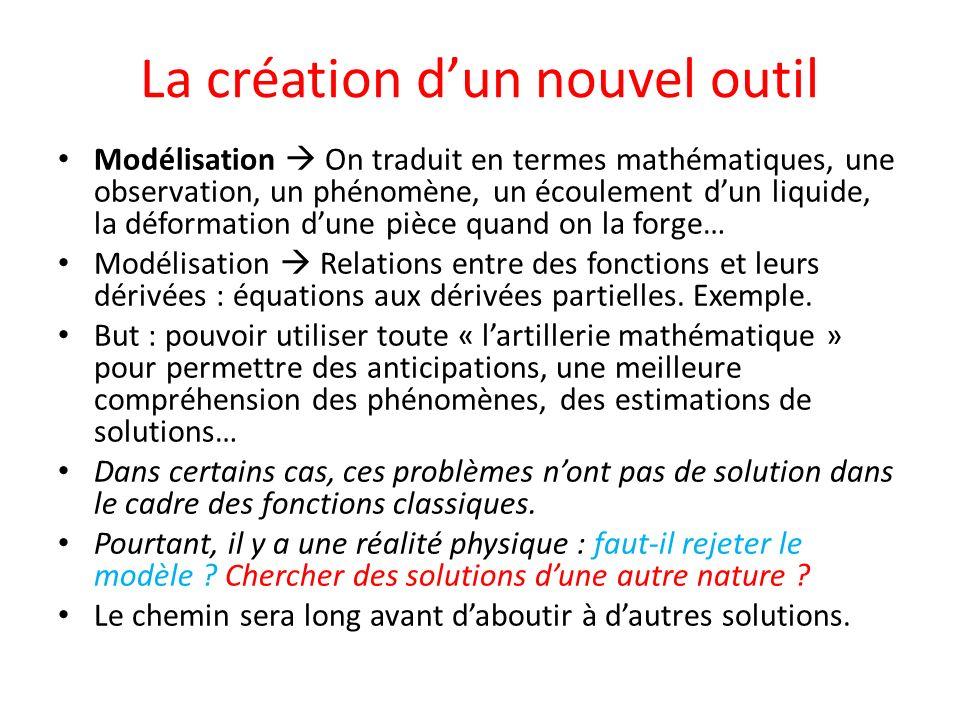 La création dun nouvel outil Modélisation On traduit en termes mathématiques, une observation, un phénomène, un écoulement dun liquide, la déformation