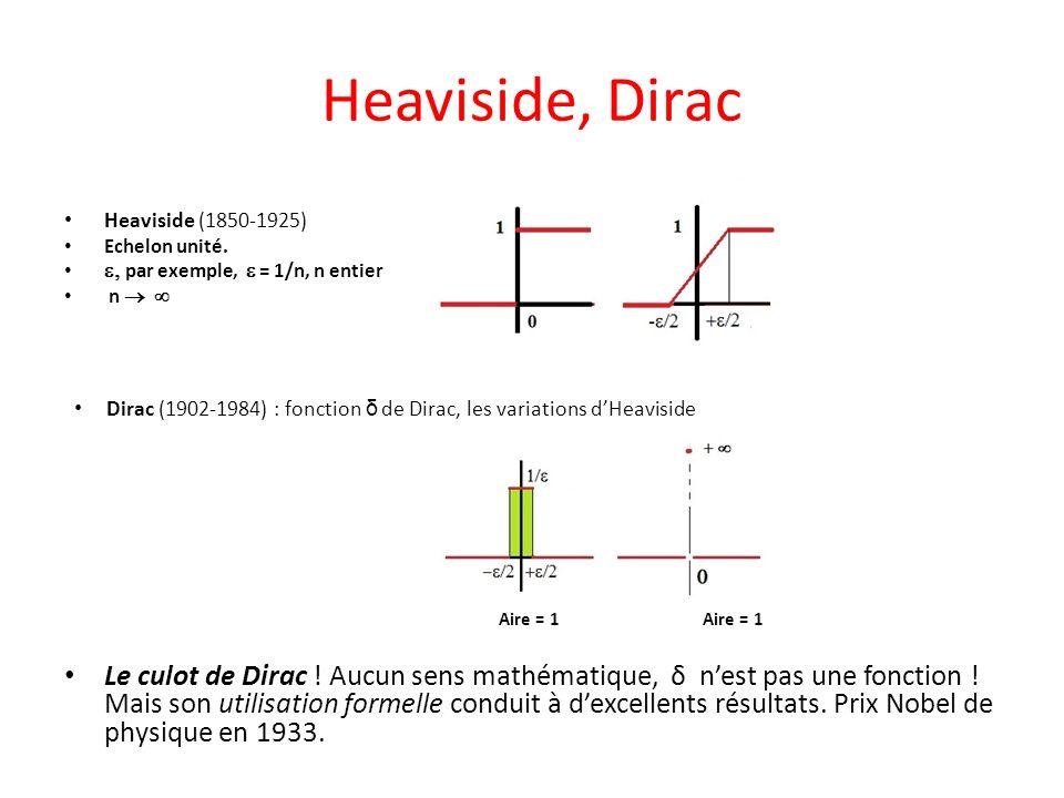 Heaviside, Dirac Heaviside (1850-1925) Echelon unité. par exemple, = 1/n, n entier n Dirac (1902-1984) : fonction δ de Dirac, les variations dHeavisid
