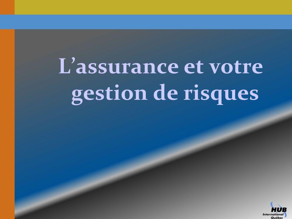Assurances Origines : –protection contre le risque financier; Londres, 1666; –protection contre la perte matérielle; pompiers.