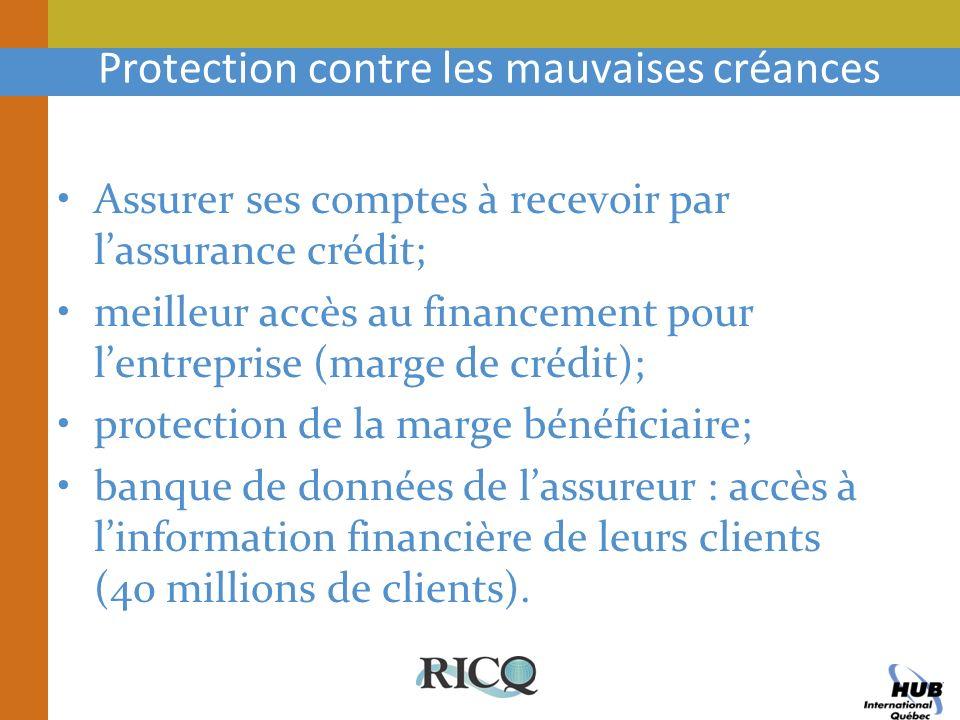 Protection contre les mauvaises créances Assurer ses comptes à recevoir par lassurance crédit; meilleur accès au financement pour lentreprise (marge d