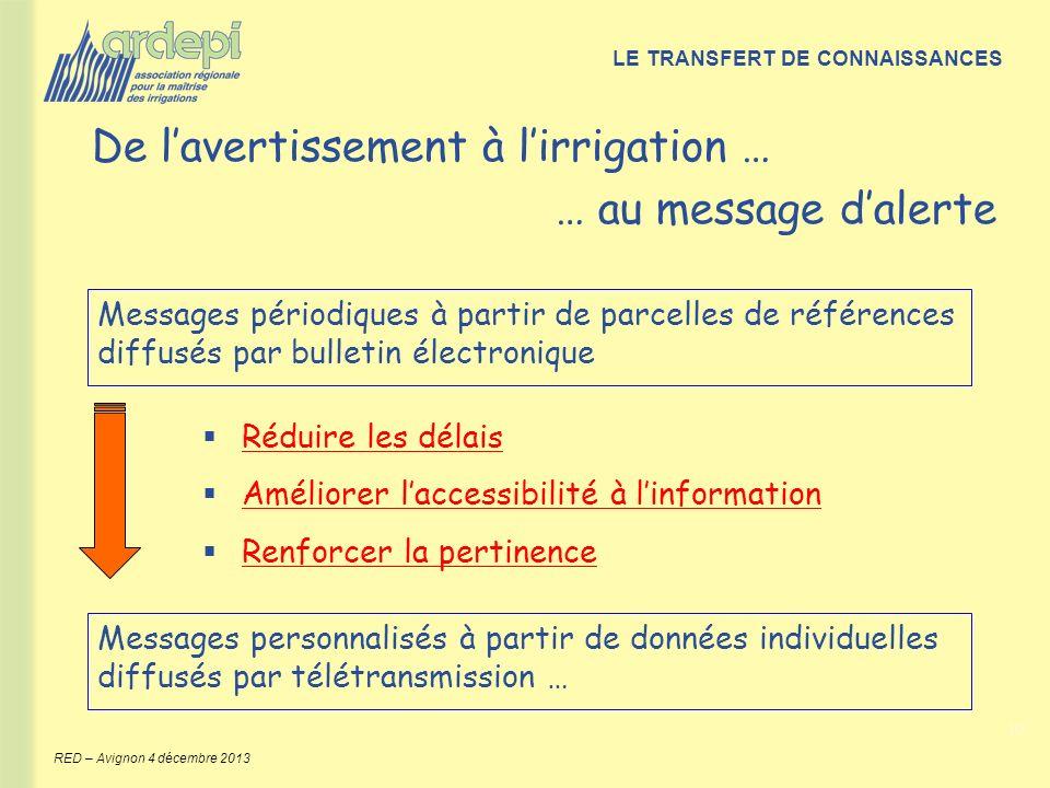 10 RED – Avignon 4 décembre 2013 Messages périodiques à partir de parcelles de références diffusés par bulletin électronique De lavertissement à lirri