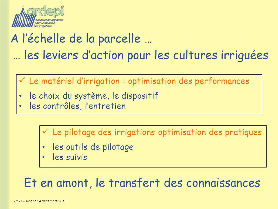4 RED – Avignon 4 décembre 2013 Le matériel dirrigation : optimisation des performances le choix du système, le dispositif les contrôles, lentretien A