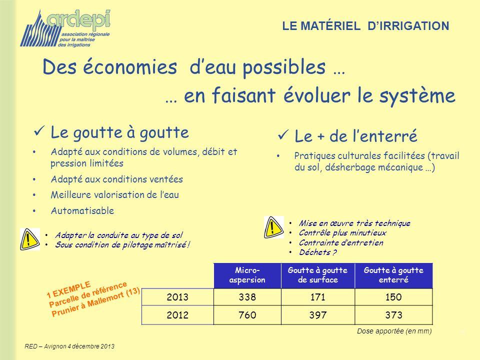 5 RED – Avignon 4 décembre 2013 Des économies deau possibles … … en faisant évoluer le système LE MATÉRIEL DIRRIGATION Micro- aspersion Goutte à goutt