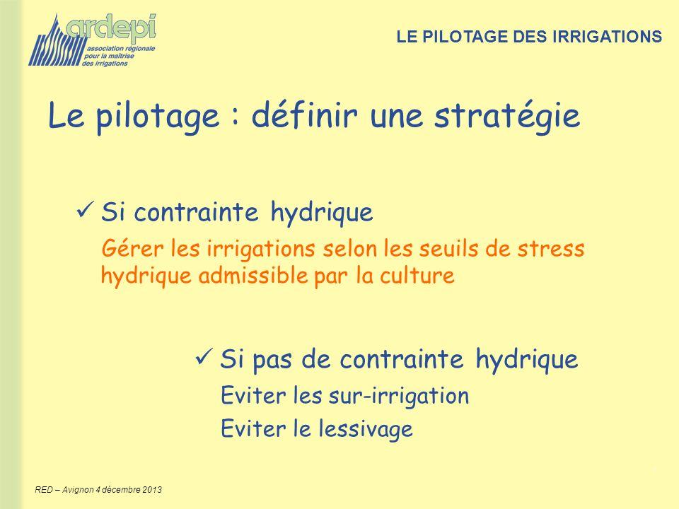 7 RED – Avignon 4 décembre 2013 LE PILOTAGE DES IRRIGATIONS Le pilotage : définir une stratégie Si contrainte hydrique Gérer les irrigations selon les