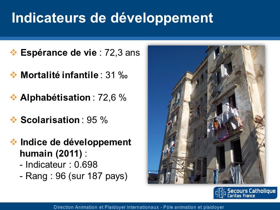 Direction Animation et Plaidoyer Internationaux - Pôle animation et plaidoyer Indicateurs de développement Espérance de vie : 72,3 ans Mortalité infantile : 31 Alphabétisation : 72,6 % Scolarisation : 95 % Indice de développement humain (2011) : - Indicateur : 0.698 - Rang : 96 (sur 187 pays)