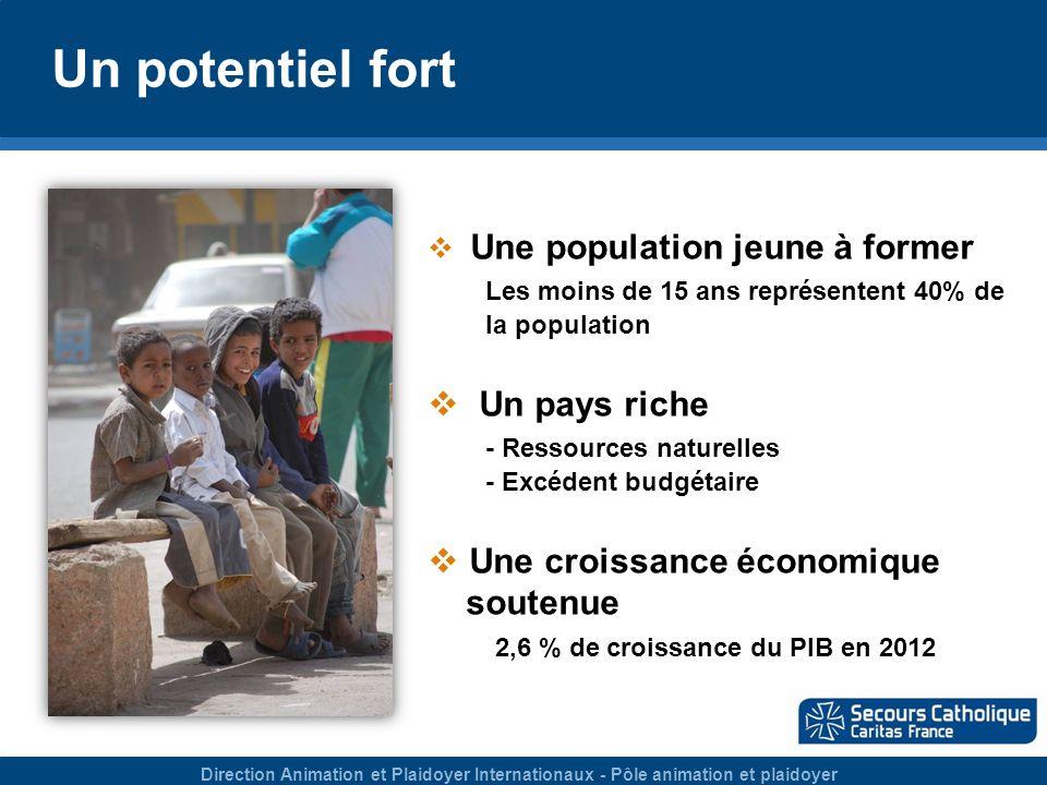 Direction Animation et Plaidoyer Internationaux - Pôle animation et plaidoyer Une société algérienne face à de nombreux défis On estime le taux de chômage des jeunes autour de 20 – 30 %.