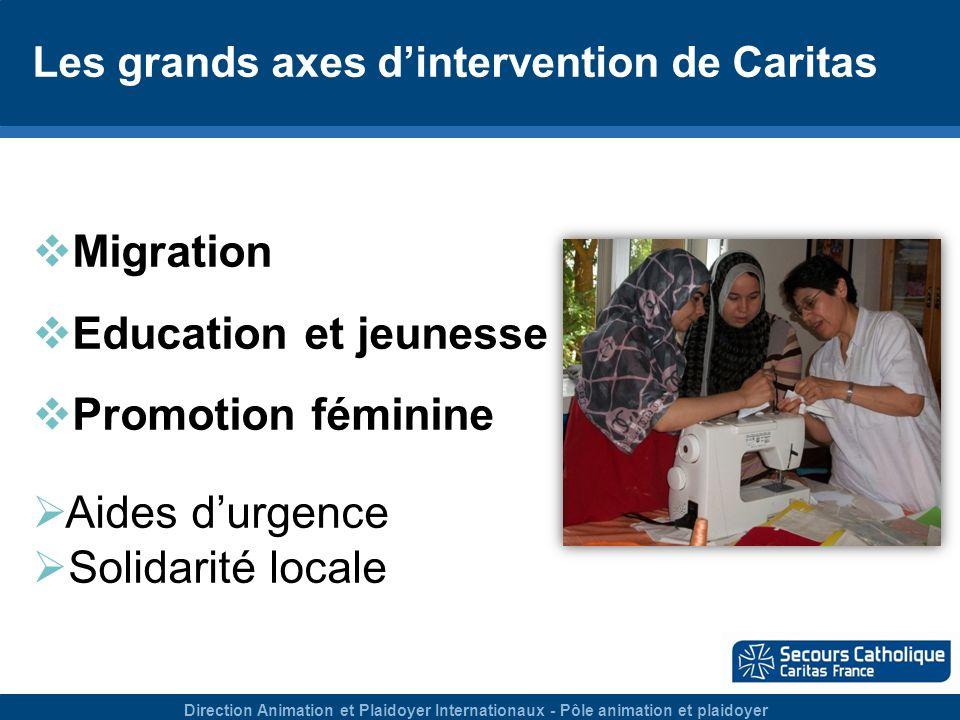 Direction Animation et Plaidoyer Internationaux - Pôle animation et plaidoyer Les grands axes dintervention de Caritas Migration Education et jeunesse Promotion féminine Aides durgence Solidarité locale